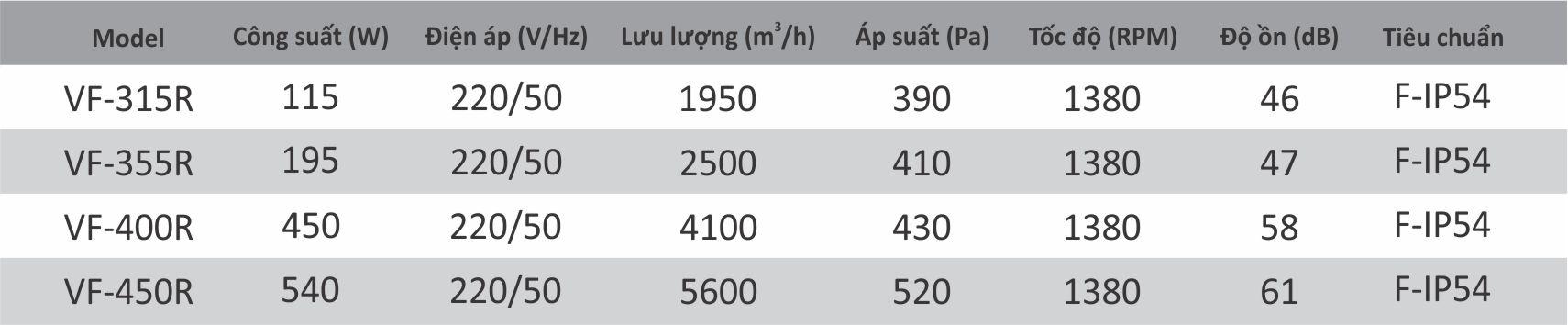 Quat-Thong-Gio-Mai-Nha-Gieng-Troi-VF-R-tskt-2