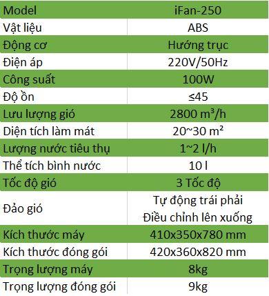 TSKT-may-lam-mat-ifan-250