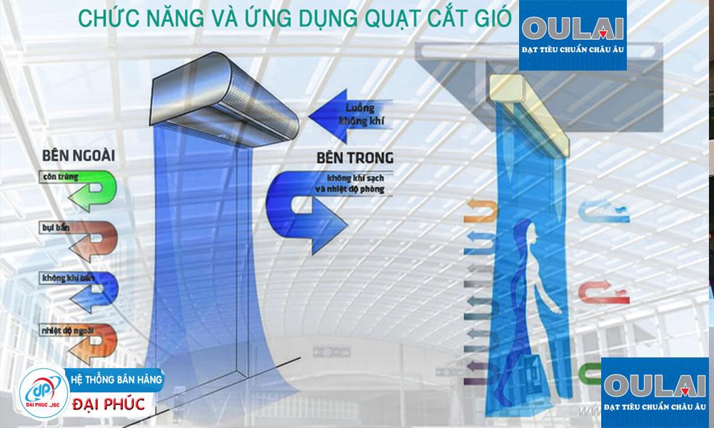 quat_cat_gio-OULAI